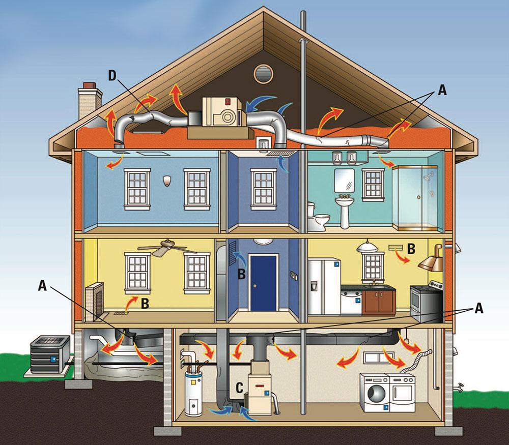 Vanliga kanalproblem Vanliga VVS-problem Alla husägare bör vara medvetna om detta